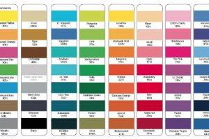 Thiết kế đồ họa sử dụng hệ màu RGB, CMYK, PANTONE